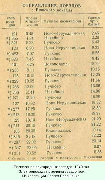 Электричка ленинградский вокзал до покровка расписание электричек